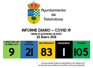 INFORME DIARIO COIVD-19.