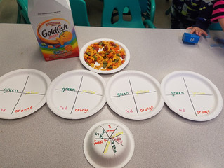 Pre-Kindergarten Sorting and Counting
