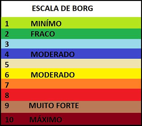 ESCALA DE BORG.png