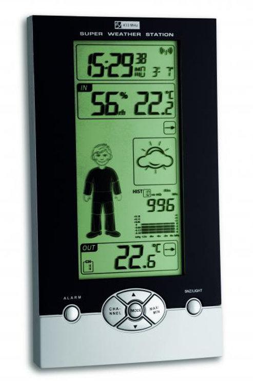Weather Boy TFA 35.1085