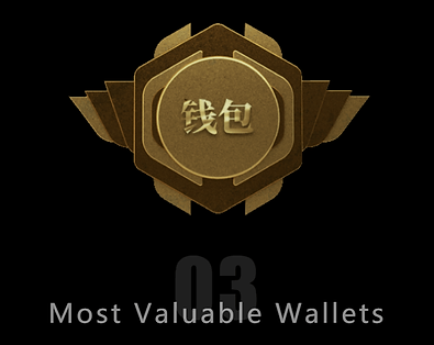Most Valuable Wallets
