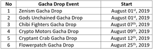 Upcoming Gacha Drop Events