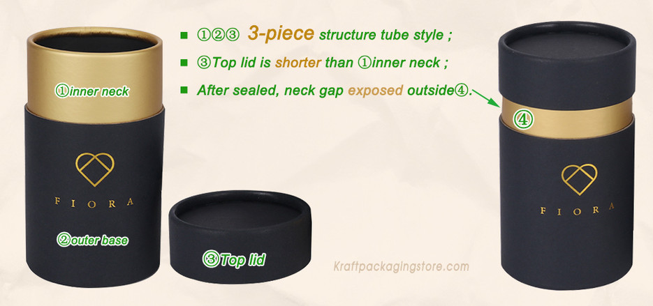 3-pieces neck shoulder style cardboard t