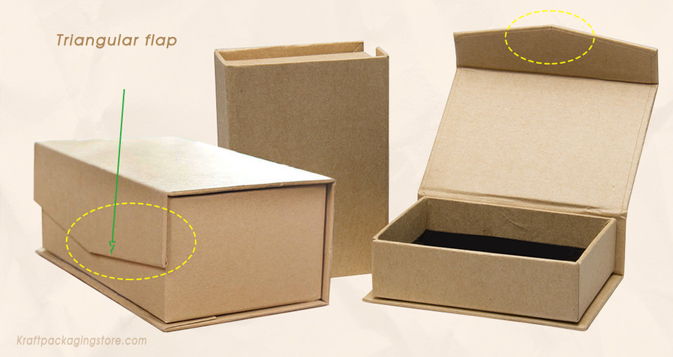 Custom Rigid magnetic gift boxes with triangular shape flap