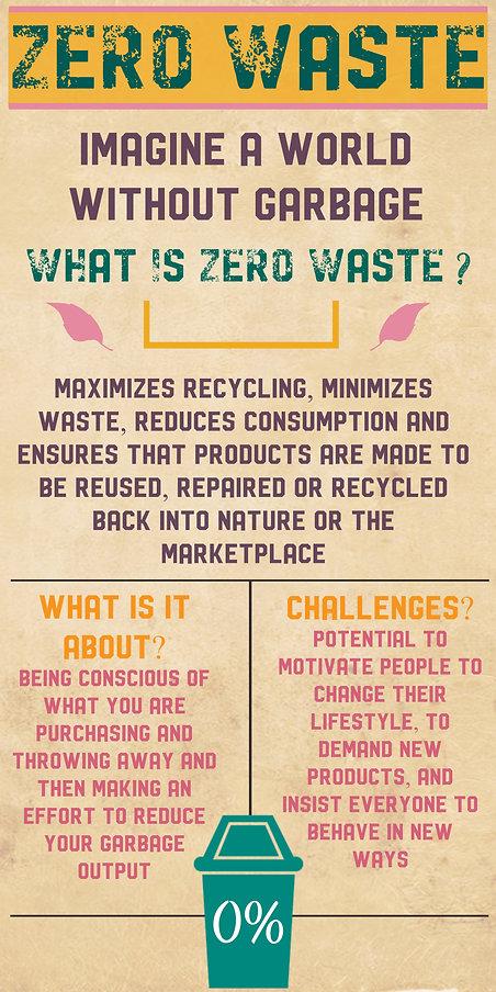 Zero waste RGB B.jpg
