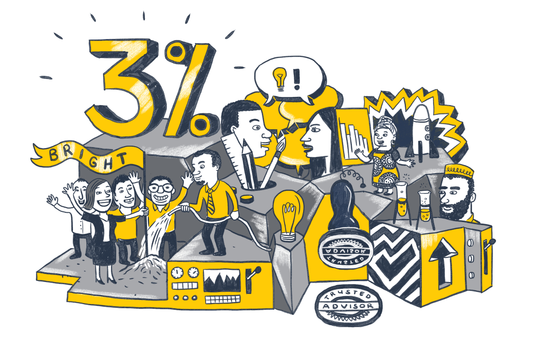 Strategy illustration for MTN