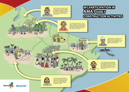 Mozambique Mining Project