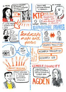 Social Economy Policy workshop
