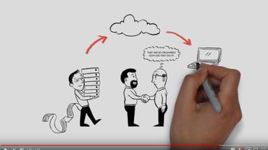 Docwize Document Management System