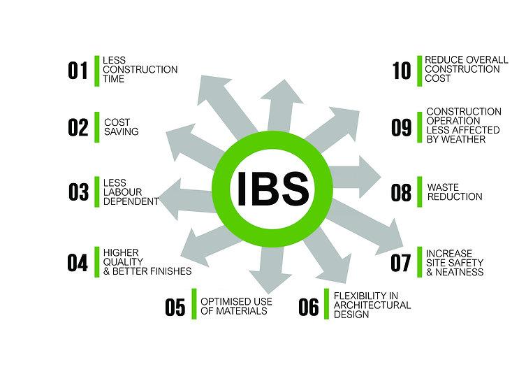 IBS Advantages.jpg