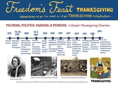JPEG 2019 A Simple Thanksgiving Timeline