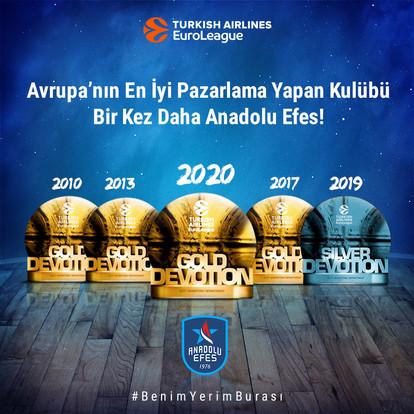 """Anadolu Efes Dördüncü Kez """"Avrupa'nın En İyi Pazarlama Yapan Kulübü"""" Olmayı Başardı"""