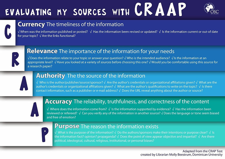 image of the craap test