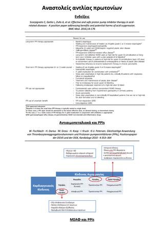 PPIs ενδείξεις και αλγόριθμος αποσυνταγογράφησης