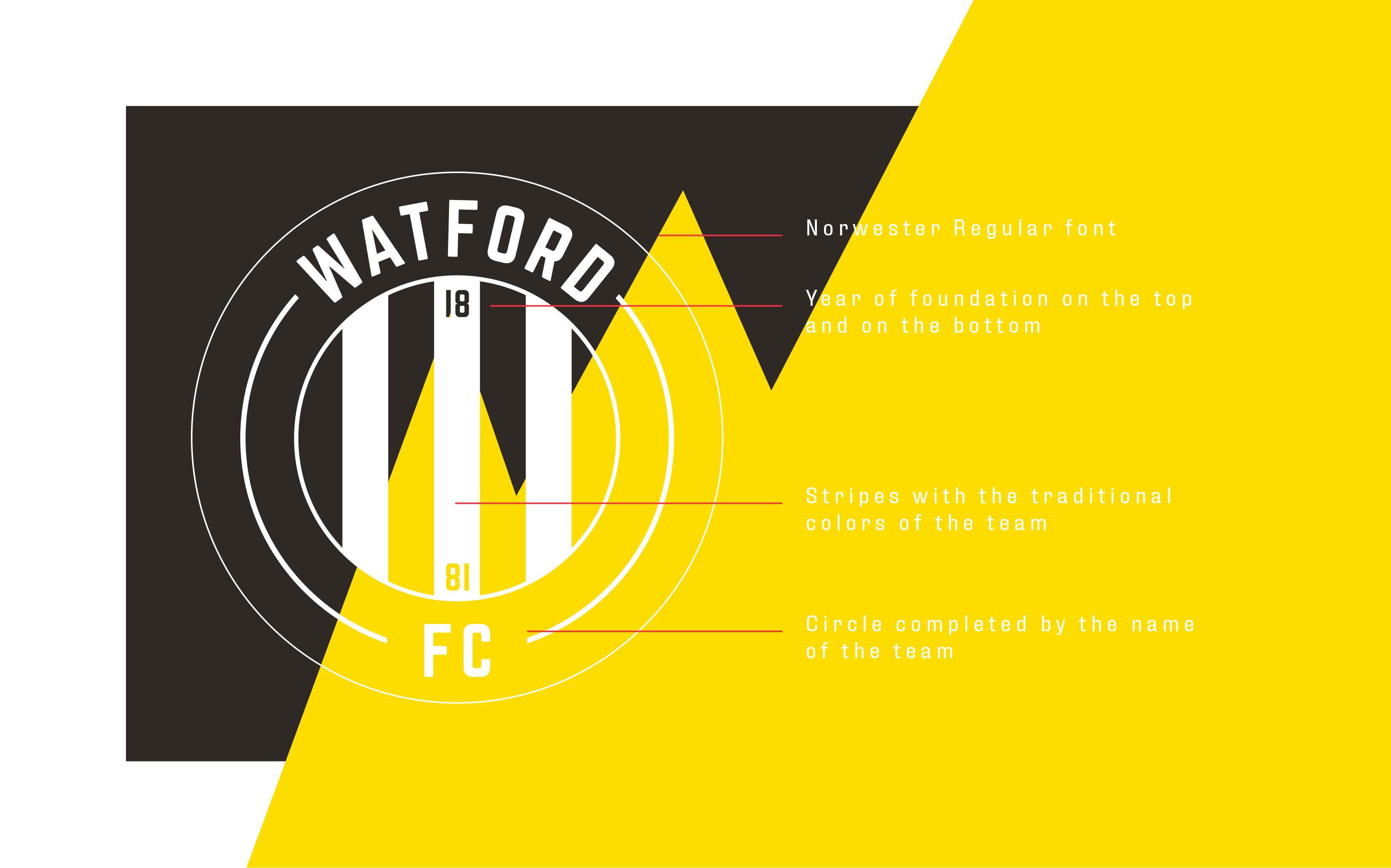 Watford-4