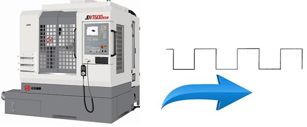 CNC machine monitoring - data collection methods