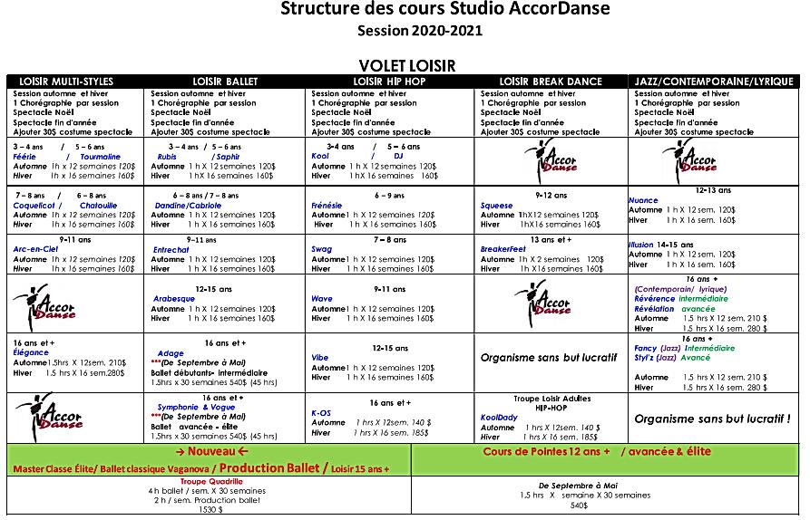 Structure des cours de danse loisir AccorDanse