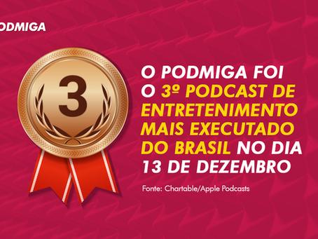 Podmiga foi o 3º podcast de entretenimento mais executado do Brasil em dezembro; confira