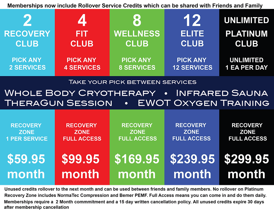 New Club Pricing Rev2 Final.png