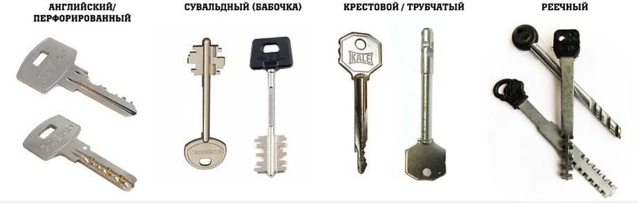 виды дверных ключей