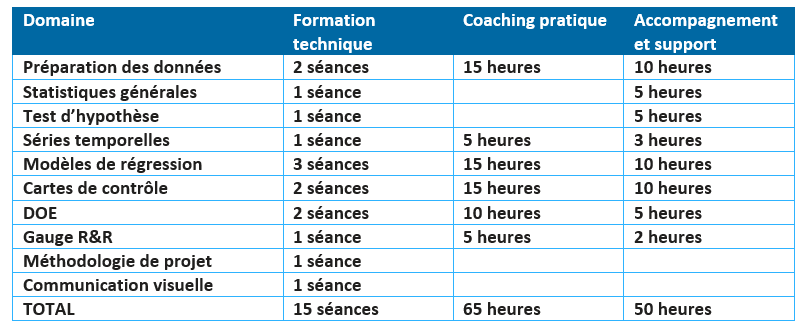 Plan de formation initial