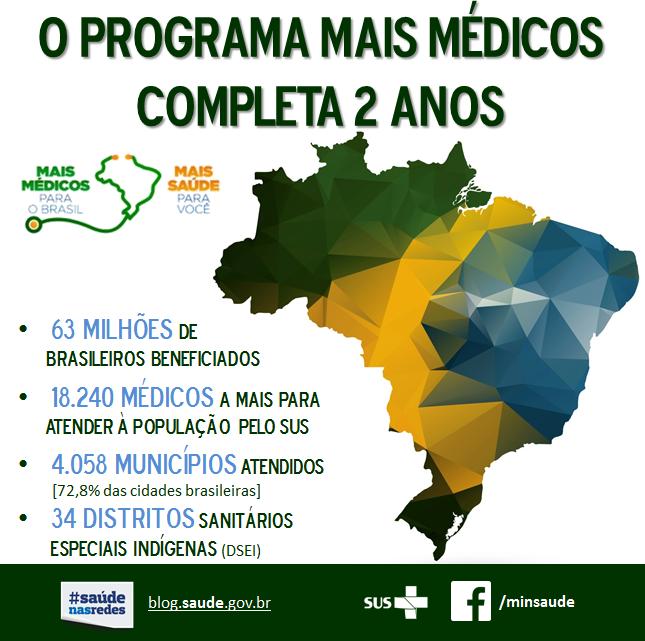 imagem de campanha publicitária de 2015