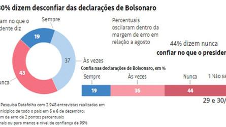 Bolsonarismo gera uma cegueira coletiva em seus seguidores e apoiadores