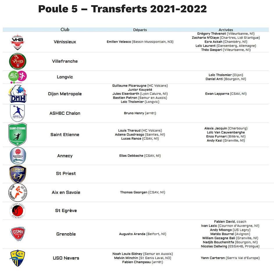 Transfert N2P5 2021.22.jpg