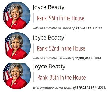 Beatty Net Worth all three.png