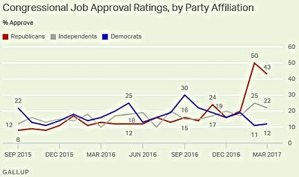Approval Chart.JPG