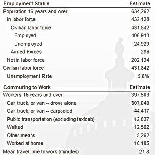 OH03 Employment.JPG