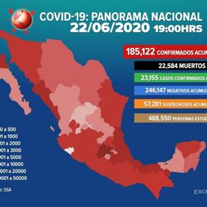 México supera cifra de 22 mil muertes por Covid-19