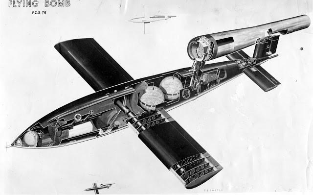 V-1 Flying Bomb cutaway