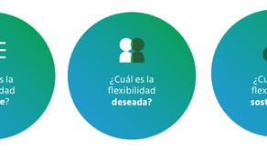 Inclusión y flexibilidad: todos los trabajos pueden ser flexibles