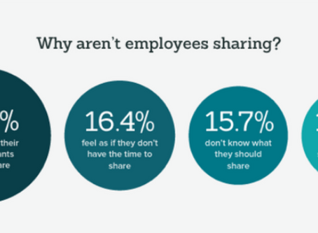 How To Spark Employee Social Media Advocacy