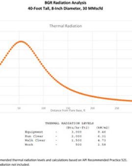 radiation-calculations_2.jpg
