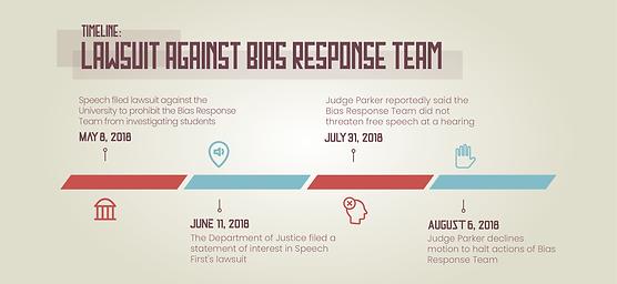lawsuite timeline infograph.png