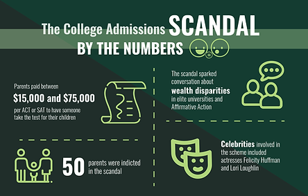 admission scandal infograph.png
