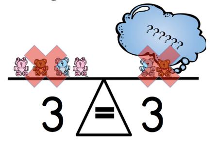 Bright Ideas Blog Hop: Balancing Equations using Math Manipulatives