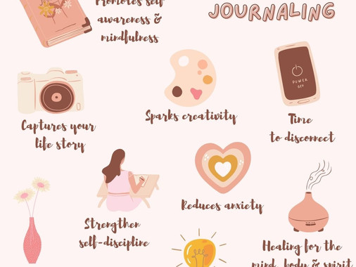 Journey Through Journaling