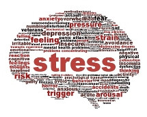 How Stress and Our Emotions Can Impact How We Experience Physical Pain?