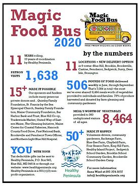 Magic Food Bus 2020 statistics