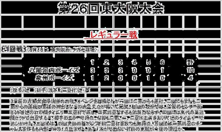 東大阪大会.png