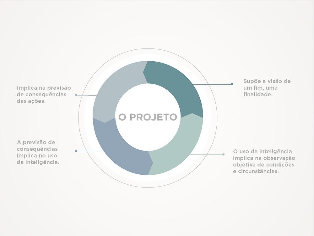 GRAFICO-aprendizagem baseada em projetos-01.jpg