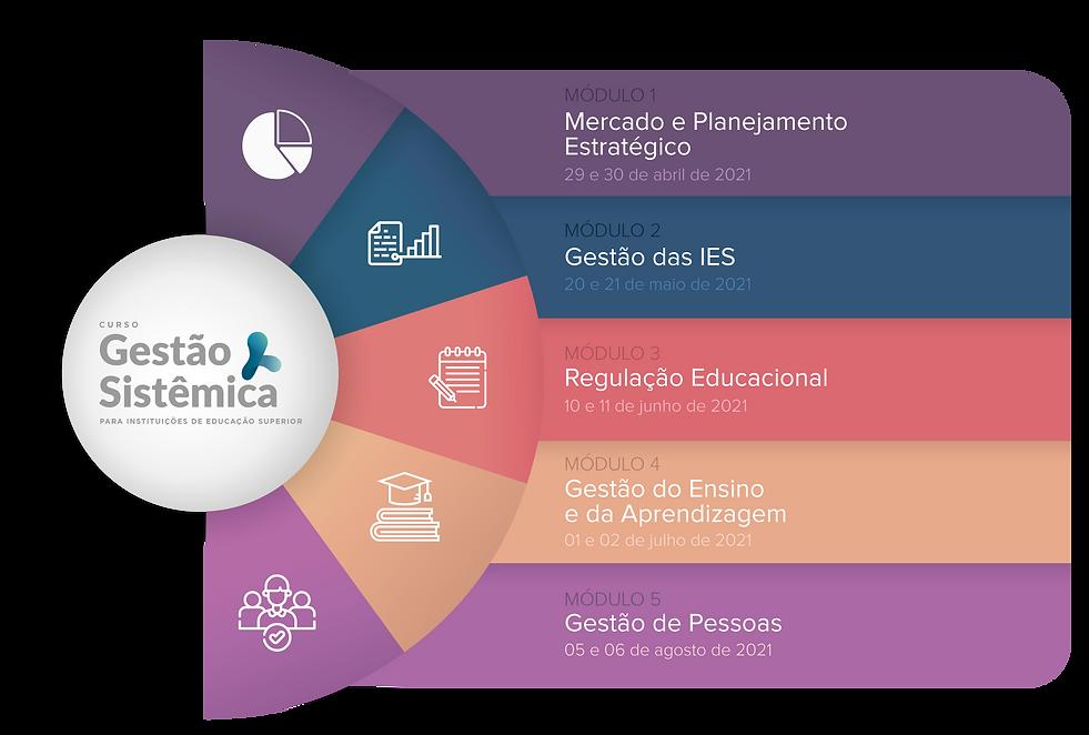 circulo_novo (1).png