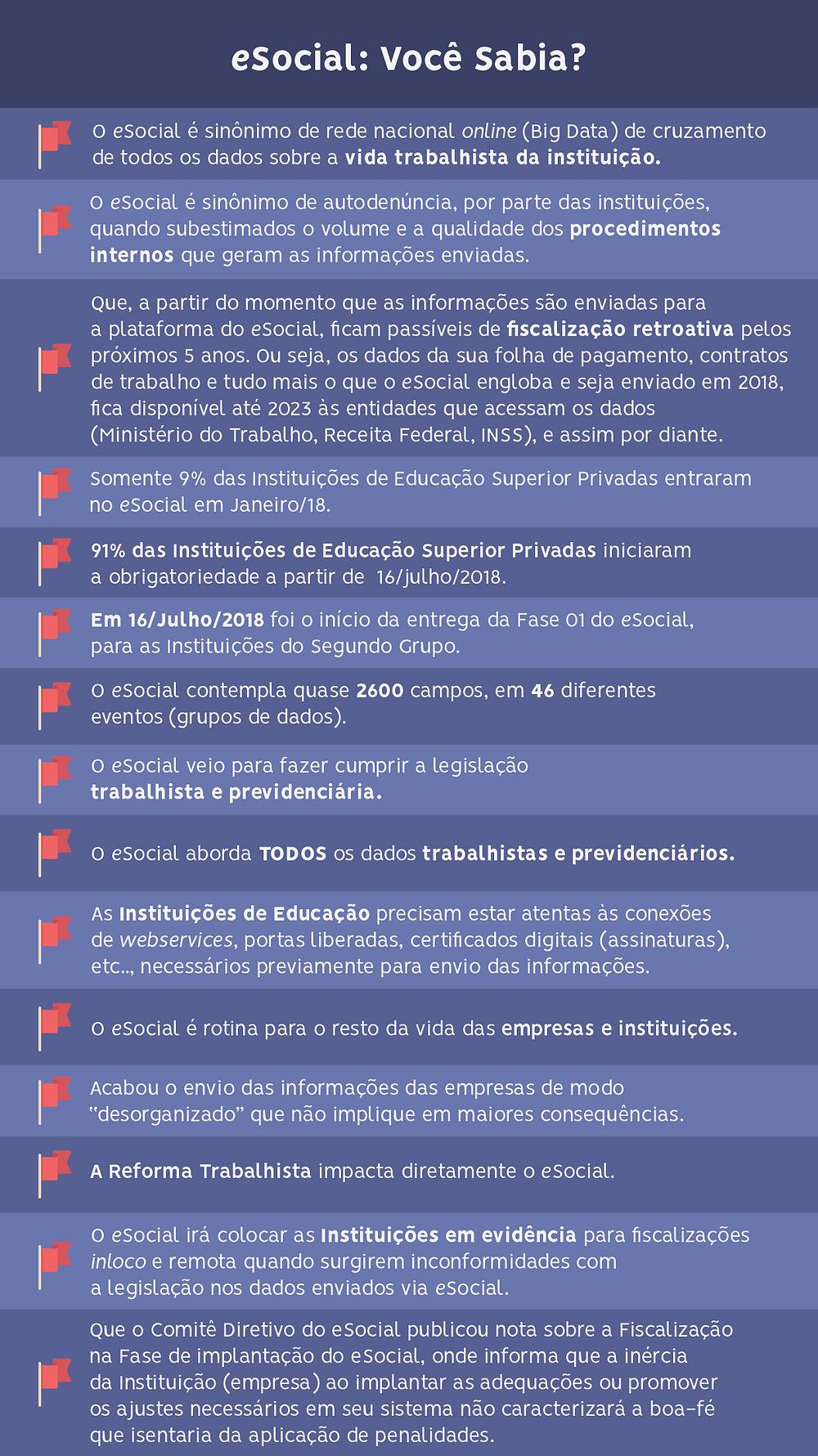 Hoper Educação - 15 fatos relevantes sobre o eSocial