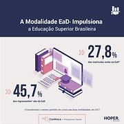 A Modalidade EaD Impulsiona a Educação Superior