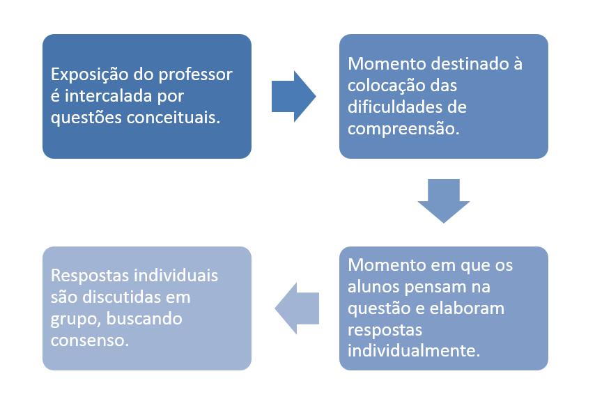 Grafico Aprendizagem Colaborativa-01.png