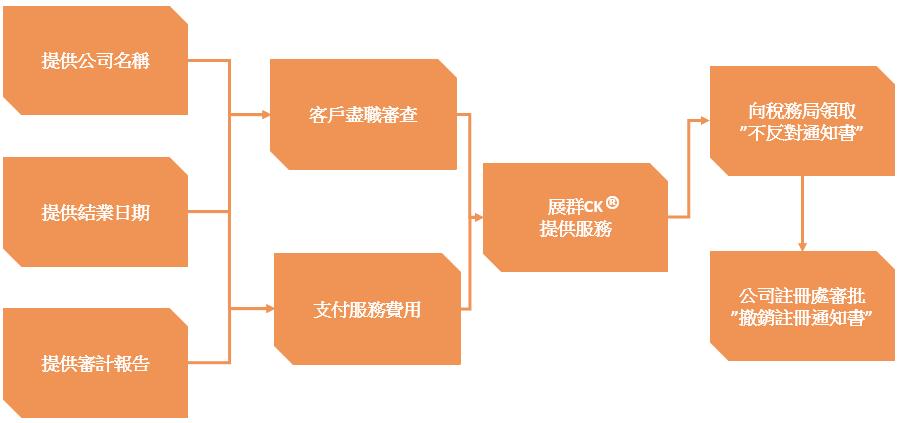 Chi workflow.PNG