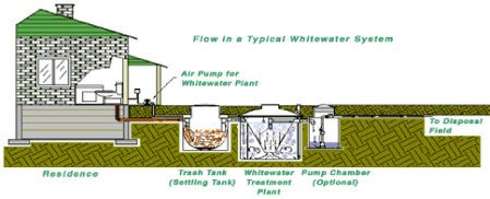 Whitewater Graphic.jpg